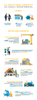 Infographie-web