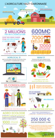 Infographie-Agri